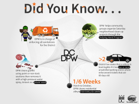 DPW-friendly-facts1